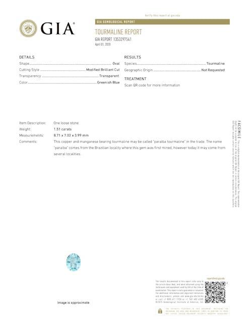 PA0322 : 1.51ct Teal Blue Paraiba