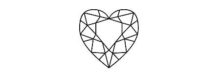 Gemstone Shape Chart
